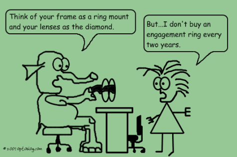 Diamond Glasses - optoblog comic #18